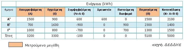 net-metering-3